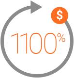 1100% ROI